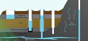 Wiercenie Studni i Odwierty Geologiczne