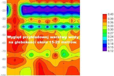 Szukanie wody - tomografia oporowa